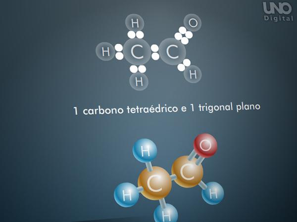 Átomos de carbono